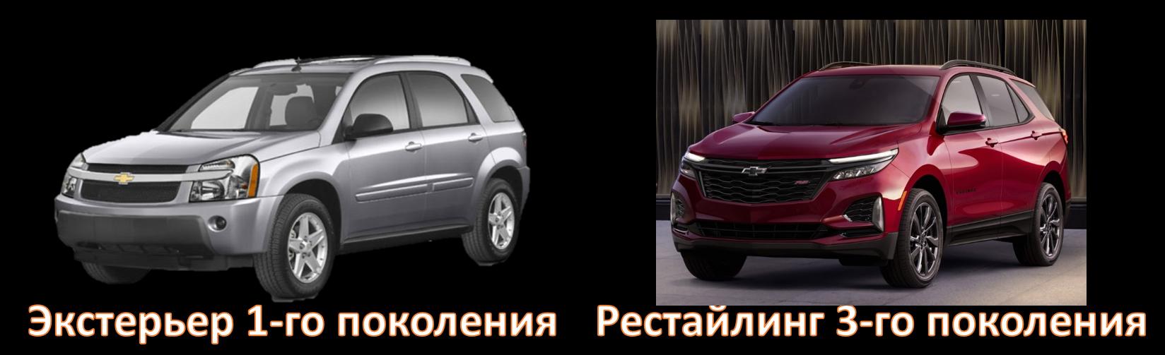 Chevrolet Equinox экстерьер