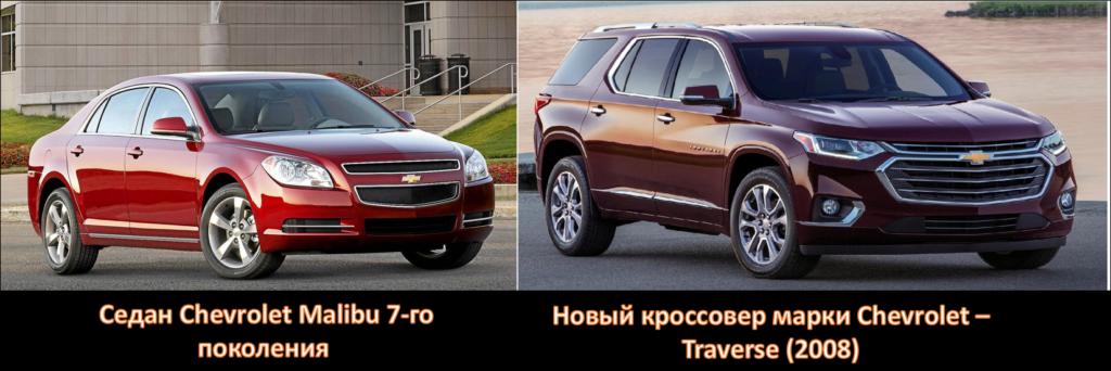 Фирменный стиль Chevrolet